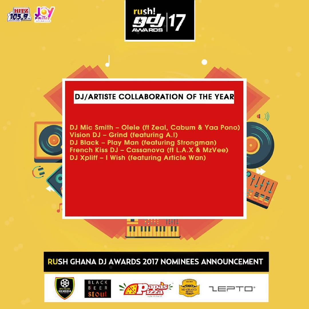 DJ ARTISTE COLLABORATION OF THE YEAR